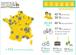 screenshot-www.parlons-velo.fr-2017-12-31-18-26-51